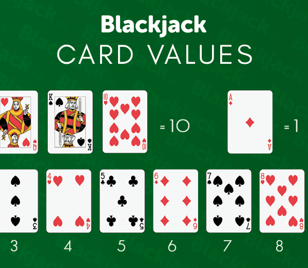 How to Make Blackjack Rules Work for You